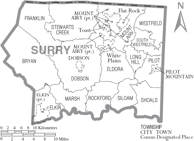 Surry-township